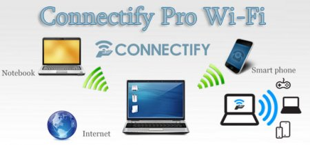 Connectify Pro Wi-Fi