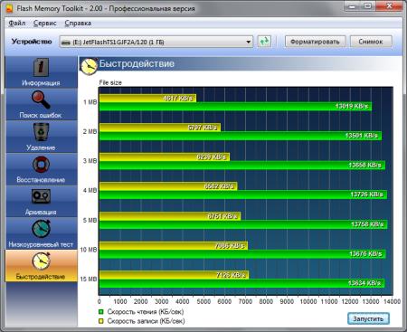 Flash Memory Toolkit Pro portable