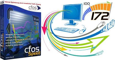 cFosSpeed + Ключ активации