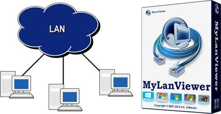 MyLanViewer + Ключ